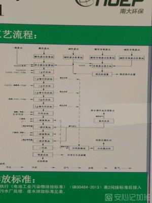 徐州谷阳新能源科技有限公司